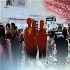 광군제,거래액,중국