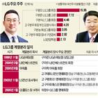 LG상사,LG그룹,LG,지분,LG하우시스,고문,회장