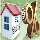 금리,주택담보대출,포인트,기준,코픽스,은행,조정