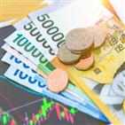 비트코인,수익률,가격,미국,가상화폐,상승,자산