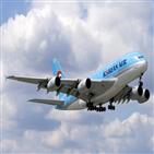 마일리지,아시아나,대한항공,가치,카드사,항공사