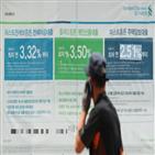 신용점수,대출,연체,소득,금리,조회,차이,가능성,신용카드