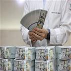 달러,달러예금,기업,환율,평균,이달