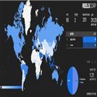 해외,차트,에스파