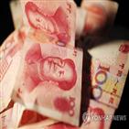 중국,회사채,디폴트,규모,위안,기업,시장,반도체,자동차,경제