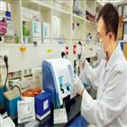 중화항체,백신,진단키트,개발,진단,미국,확인