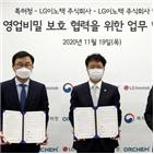 영업비밀,LG이노텍,보호,협력사,특허청