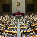 법안,발의,폐지법률안,국회,의원,의원실,폐지