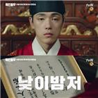 철종,얼굴,철인왕후,김소용,중전