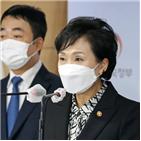 대책,호텔,임대차3법,김현미,정부,의원,정책