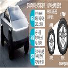 전기차,타이어,한국타이어,테슬라,글로벌,시장,업계,위해,계약