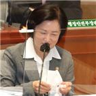 추미애,장관,스타일,윤석열,정치적