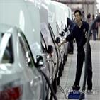 중국,화천그룹,구조조정,파산,BMW,위안,규모,디폴트,브랜드,기업