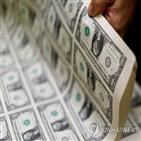 부채,달러,코로나19,글로벌,올해