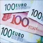 국채,발행,금리,중국,마이너스,투자자