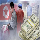 북한,노동자,공장,보호장비,단둥,중국,생산,영국,가디언,수입
