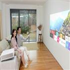 화면,프로젝터,신제품,기능,LG전자,밝기,제품
