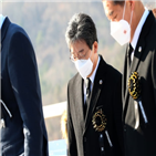 북한,연평도