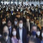 확진,코로나19,코로나,확진자가,중국,발생,백신,미국,이후,한국
