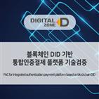 블록체인,서비스,기반,디지털존,사용자,제출
