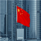 디폴트,국유기업,중국,금안위,발행