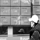 거래소,가상화폐,투자자,가상화폐거래소,거래,실명,중소형
