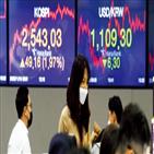 주식,기업,시장,가치주,주가,회사,투자,성장주