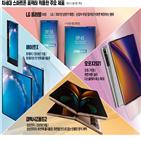 스마트폰,폴더블폰,오포,화면,제품,디스플레이,LG전자,출시,삼성전자,시장