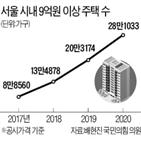 주택,공시가격,올해,종부세,지난해,이상,9억