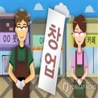 창업기업,창업,숙박,코로나19,증가,감소,도소매업