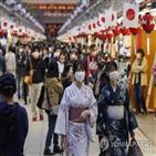 일본,코로나19,확진,확산,백신,비용,신규