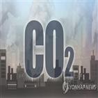 기술,상용,이산화탄소,로드맵