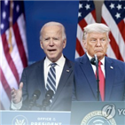 트럼프,바이든,대통령,코로나19,당선인,응답자