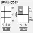 투자,중국,신영증권,종목,매틱,성장주,주제,상품