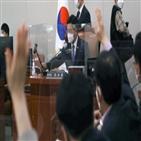 윤석열,총장,법사위,의원,국회법,검찰총장,현안질의,윤호중