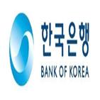 금융위,한국은행,지급결제시스템,권한,중앙은행