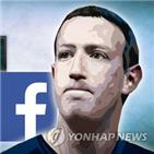 페이스북,개보위,개인정보,조사,이용자,과징금,제출,사업자