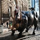 투자자,주식,내년,코로나19,다우,증시,지수,전망,계속,경고