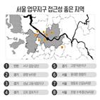 서울,일대,전용,서구,청약,아파트,지역,청량리,푸르지오,분양