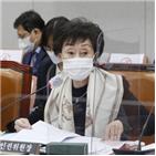 인권위,인권,사업,의원,북한,지적,스포츠
