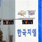 파업,한국,노조,올해,교섭안