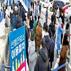 코로나19,환자,거리두기,확진자가,서울,유행,하루,집단감염,방역당국,금지