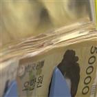 부실채권,은행,규모