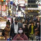코로나19,긴급사태,병상,홋카이도,증가,일본의사회