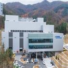 기술혁신센터,장비,품질연구,수행,센터