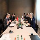양국,중국,개최,한중,회담,발전,대변인