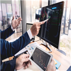 종목,투자,국내,보유,투자자,국가,이달,미국