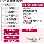 LG,지분,그룹,LG상사,계열분리