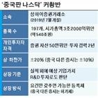 중국,증시,투자,홍콩,후강,본토