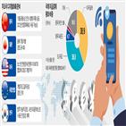 디지털화폐,중국,디지털,위안화,달러,미국,중앙은행,패권,실험,거래